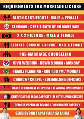 Requirements for Marriage License